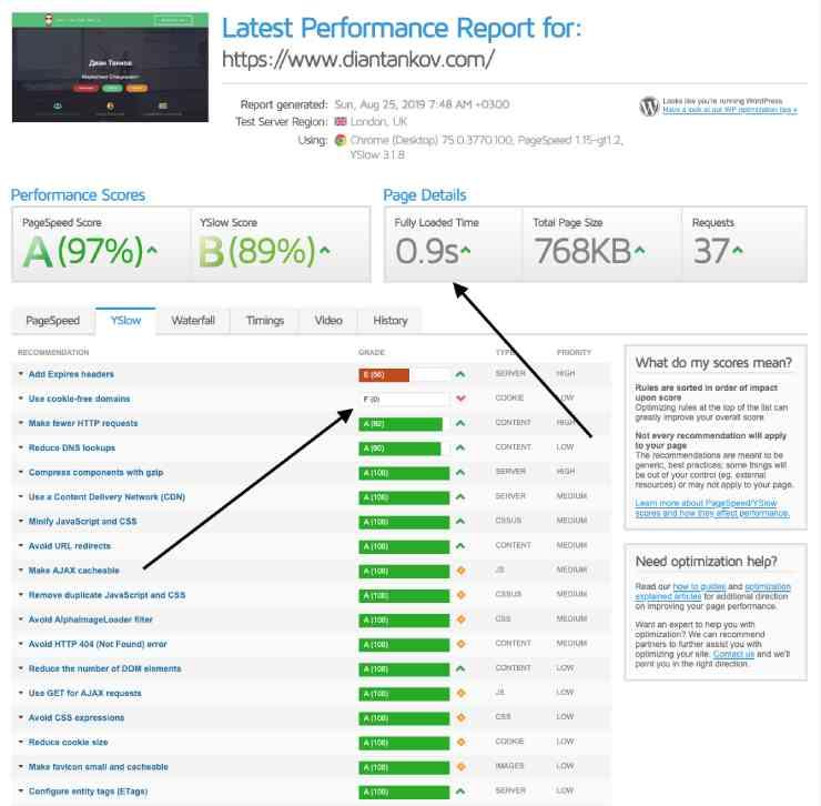 "Скорост и Перформънс при WordPress - GTmetrix -> Yslow ""Use cookie-free domains"""