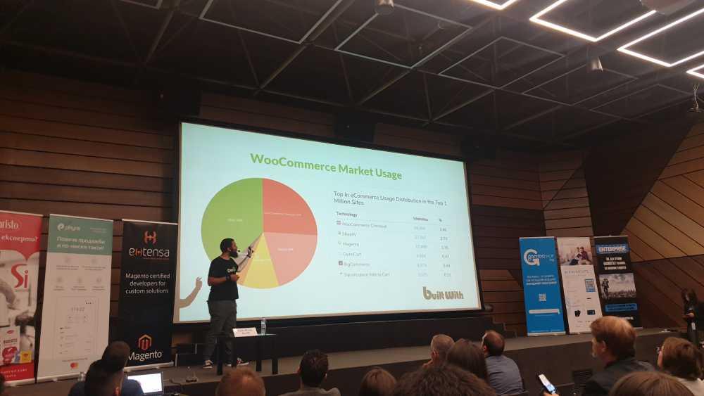 E-Commerce Summit 2019 - WooCommerce Share